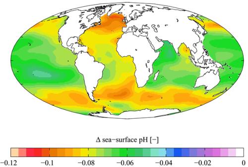 pH-ul oceanic global