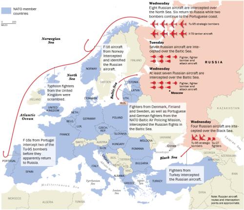 rusia-NATO